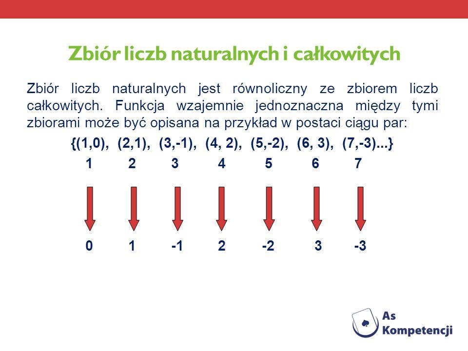 Zbiór liczb naturalnych i całkowitych Zbiór liczb naturalnych jest równoliczny ze zbiorem liczb całkowitych. Funkcja wzajemnie jednoznaczna między tym