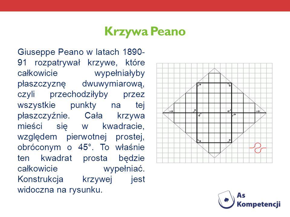 Krzywa Peano Giuseppe Peano w latach 1890- 91 rozpatrywał krzywe, które całkowicie wypełniałyby płaszczyznę dwuwymiarową, czyli przechodziłyby przez w
