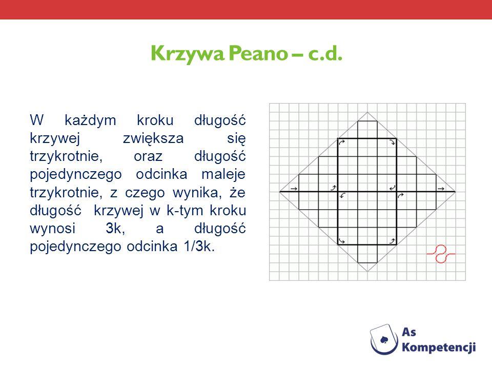 Krzywa Peano – c.d. W każdym kroku długość krzywej zwiększa się trzykrotnie, oraz długość pojedynczego odcinka maleje trzykrotnie, z czego wynika, że