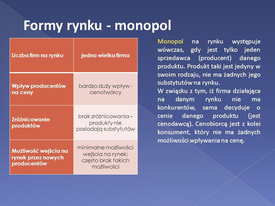 Formy rynku - monopol Liczba firm na rynkujedna wielka firma Wpływ producentów na ceny bardzo duży wpływ - cenotwórcy Zróżnicowanie produktów brak zró