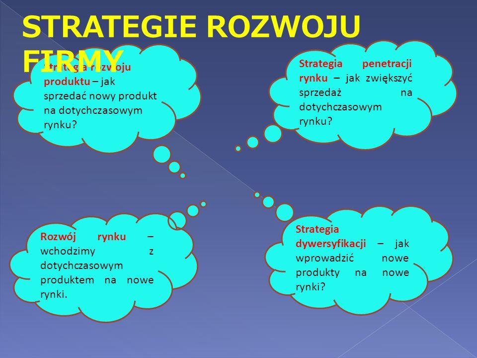 Strategia penetracji rynku – jak zwiększyć sprzedaż na dotychczasowym rynku? Strategia rozwoju produktu – jak sprzedać nowy produkt na dotychczasowym