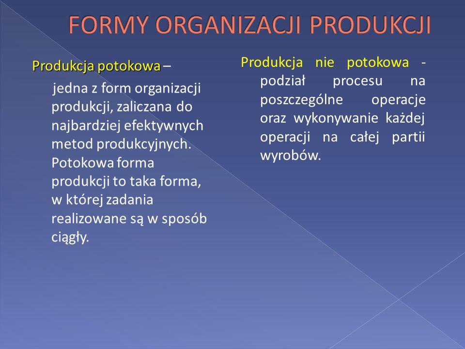 Produkcja potokowa Produkcja potokowa – jedna z form organizacji produkcji, zaliczana do najbardziej efektywnych metod produkcyjnych. Potokowa forma p