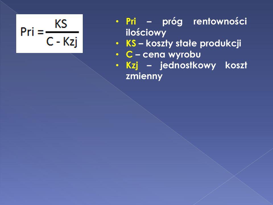 Pri – próg rentowności ilościowy KS – koszty stałe produkcji C – cena wyrobu Kzj – jednostkowy koszt zmienny