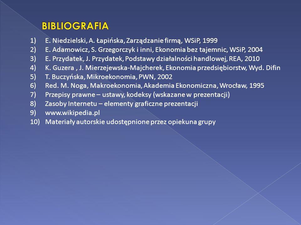 1)E. Niedzielski, A. Łapińska, Zarządzanie firmą, WSiP, 1999 2)E. Adamowicz, S. Grzegorczyk i inni, Ekonomia bez tajemnic, WSiP, 2004 3)E. Przydatek,