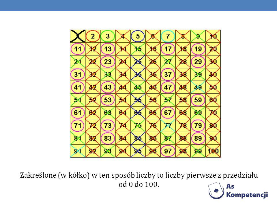 Natomiast metoda, która daje odpowiedź na pytanie czy dana liczba naturalna jest pierwsza, czy nie – nosi nazwę testu pierwszości.