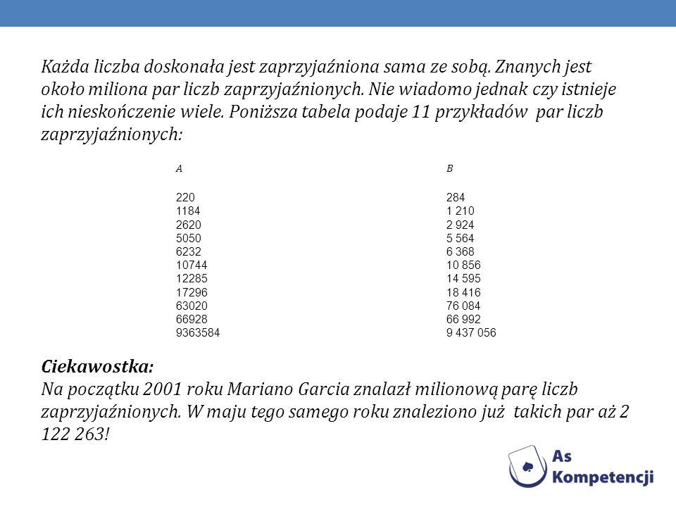Liczby czworacze – liczby pierwsze mające postać: Czyli pary liczb bliźniaczych w najbliższym możliwym sąsiedztwie – zauważmy przy tym, że określenie liczby czworacze w odniesieniu do liczb postaci nie miałoby sensu, bowiem z trzech (a więc tym bardziej czterech) kolejnych liczb nieparzystych co najmniej jedna jest podzielna przez 3.