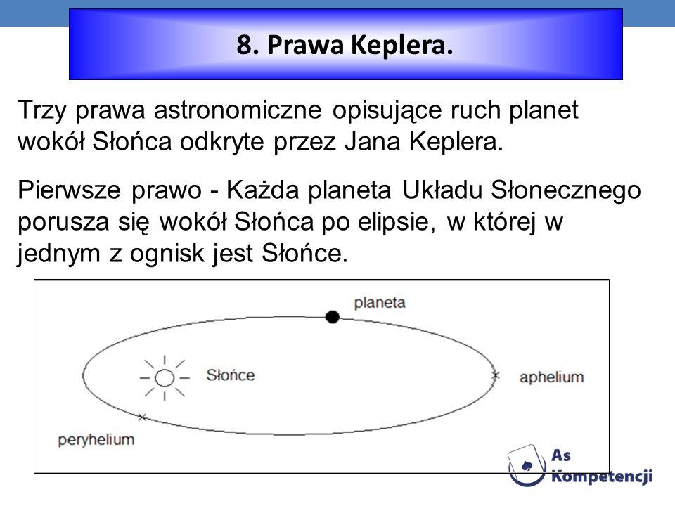 Trzy prawa astronomiczne opisujące ruch planet wokół Słońca odkryte przez Jana Keplera.