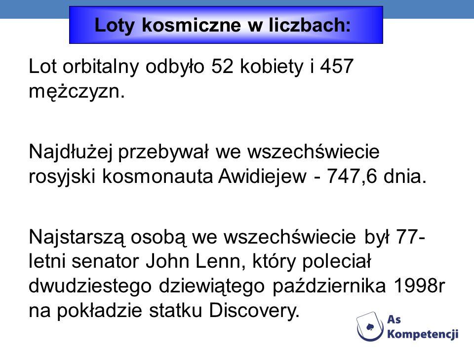 Lot orbitalny odbyło 52 kobiety i 457 mężczyzn.
