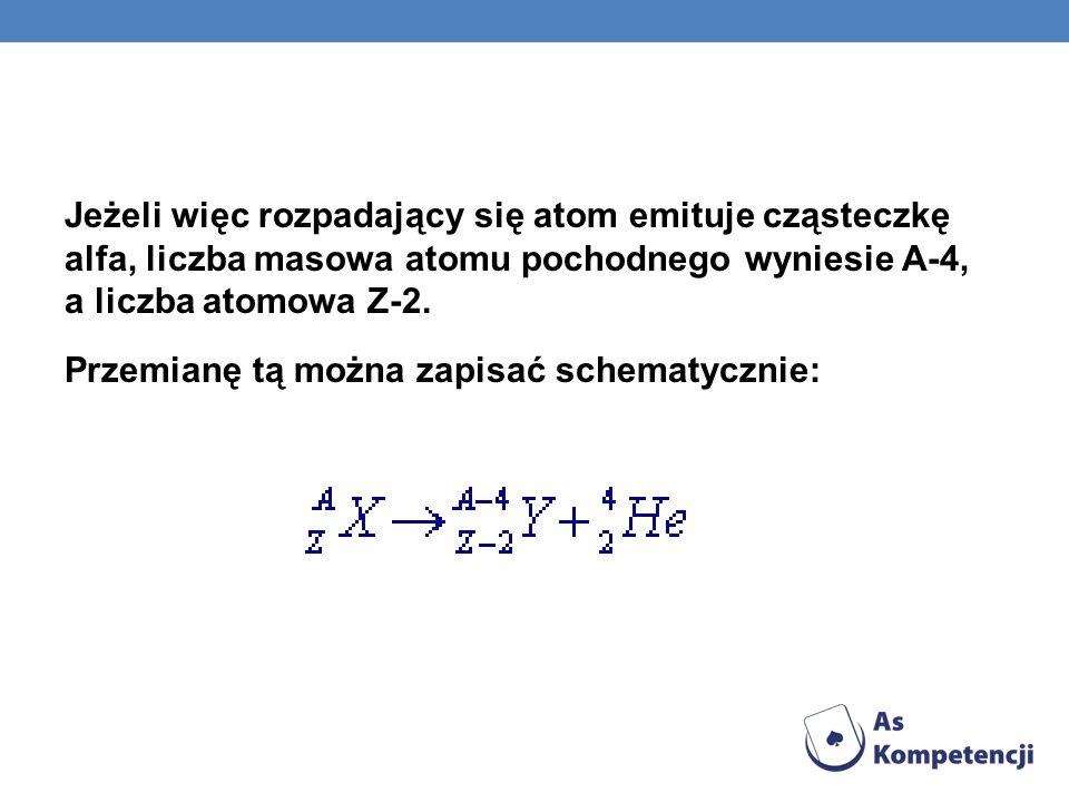 Jeżeli więc rozpadający się atom emituje cząsteczkę alfa, liczba masowa atomu pochodnego wyniesie A-4, a liczba atomowa Z-2. Przemianę tą można zapisa