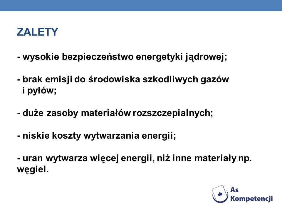 ZALETY - wysokie bezpieczeństwo energetyki jądrowej; - brak emisji do środowiska szkodliwych gazów i pyłów; - duże zasoby materiałów rozszczepialnych;