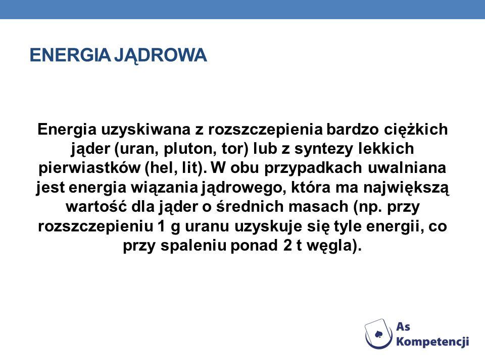 ENERGIA JĄDROWA Energia uzyskiwana z rozszczepienia bardzo ciężkich jąder (uran, pluton, tor) lub z syntezy lekkich pierwiastków (hel, lit). W obu prz