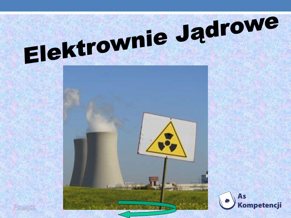 Przykłady: Słowacja, Kanada, Chiny i USA 2,3 MW, 2 Turbiny, Jasenie, Słowacja Budowa MEW, Newfoundland, Kanada Mała Elektrownia Wodna, Southeastern, U