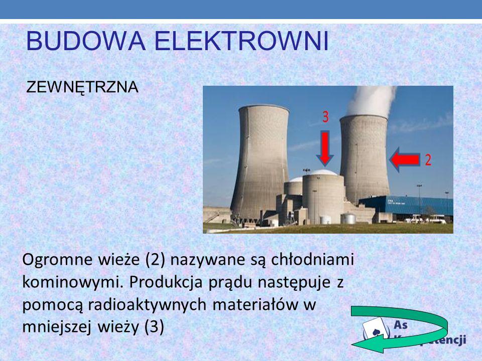 Czy elektrownie jądrowe są bezpieczne?