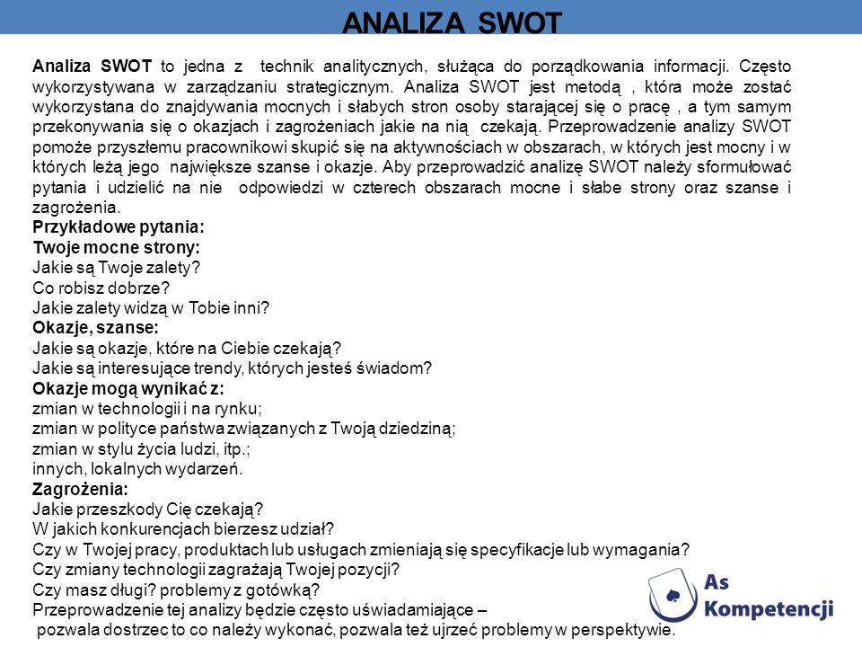 ANALIZA SWOT Analiza SWOT to jedna z technik analitycznych, służąca do porządkowania informacji.