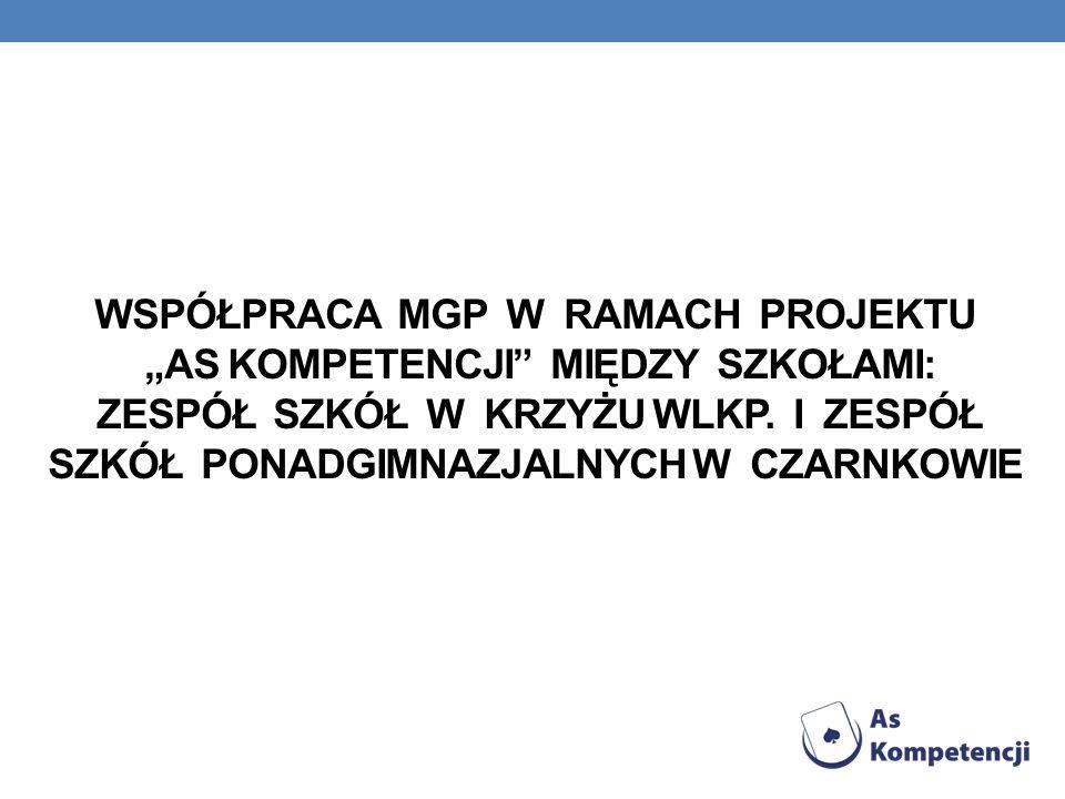 LIST MOTYWACYJNY Wzór List motywacyjny Marty Białężyn, 01.07.2011r.