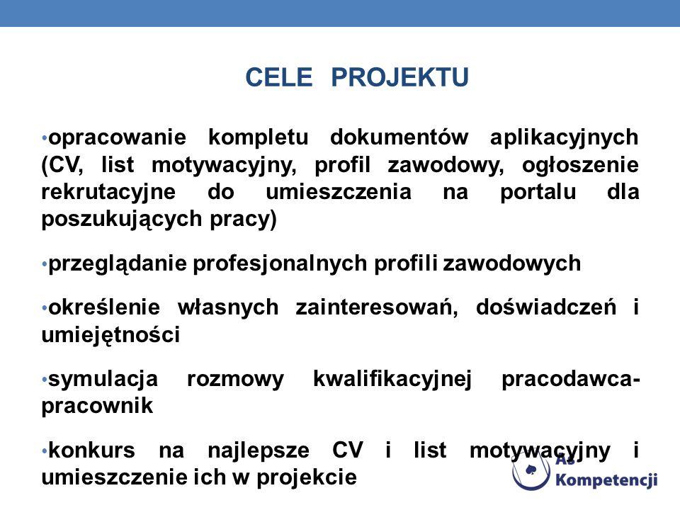 CELE PROJEKTU opracowanie kompletu dokumentów aplikacyjnych (CV, list motywacyjny, profil zawodowy, ogłoszenie rekrutacyjne do umieszczenia na portalu dla poszukujących pracy) przeglądanie profesjonalnych profili zawodowych określenie własnych zainteresowań, doświadczeń i umiejętności symulacja rozmowy kwalifikacyjnej pracodawca- pracownik konkurs na najlepsze CV i list motywacyjny i umieszczenie ich w projekcie