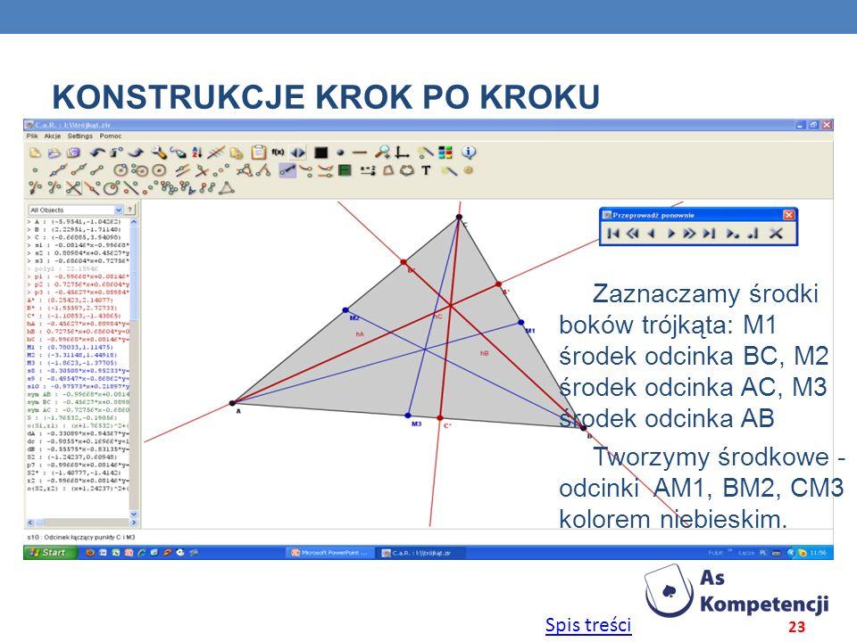 Spis treści KONSTRUKCJE KROK PO KROKU 23 Zaznaczamy środki boków trójkąta: M1 środek odcinka BC, M2 środek odcinka AC, M3 środek odcinka AB Tworzymy ś