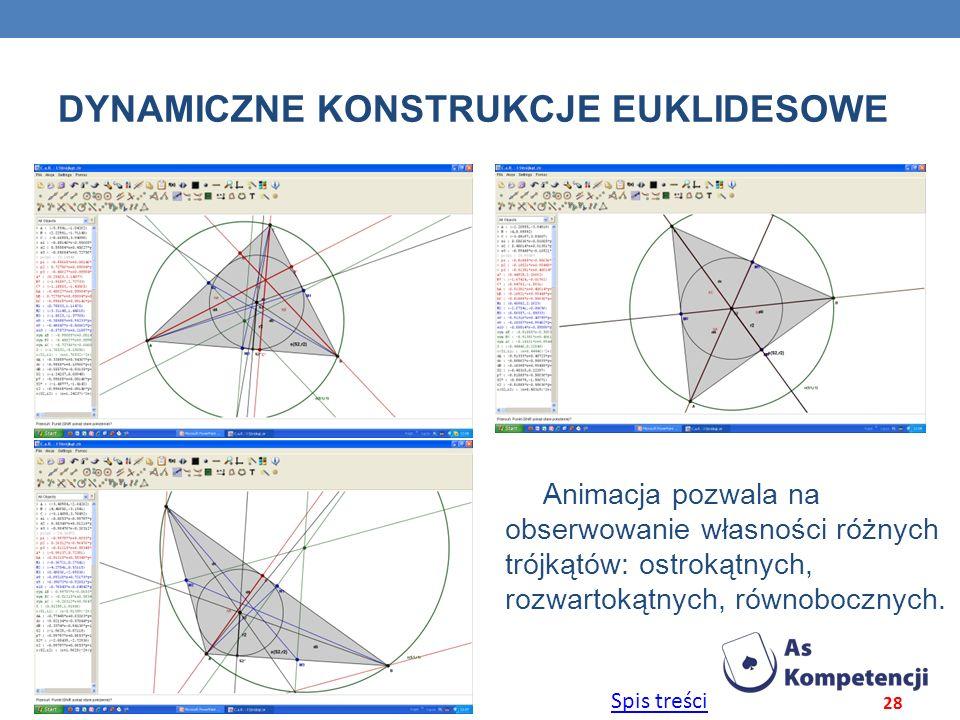 Spis treści DYNAMICZNE KONSTRUKCJE EUKLIDESOWE Animacja pozwala na obserwowanie własności różnych trójkątów: ostrokątnych, rozwartokątnych, równoboczn
