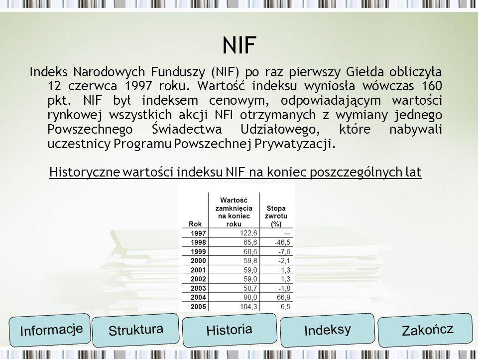 NIF Indeks Narodowych Funduszy (NIF) po raz pierwszy Giełda obliczyła 12 czerwca 1997 roku. Wartość indeksu wyniosła wówczas 160 pkt. NIF był indeksem