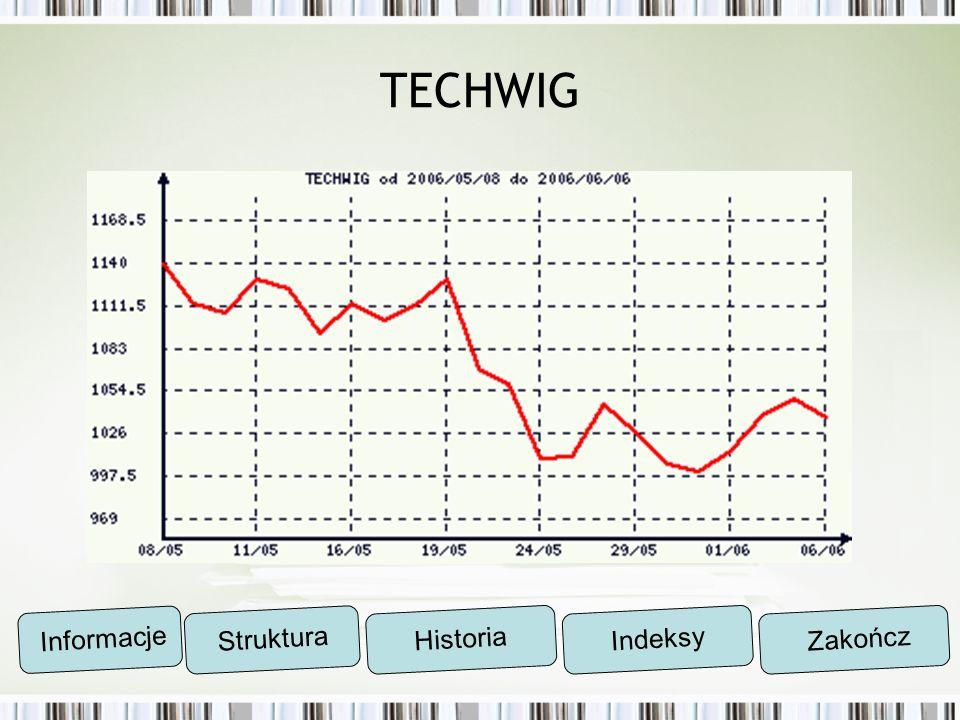 TECHWIG Informacje Struktura Historia Indeksy Zakończ