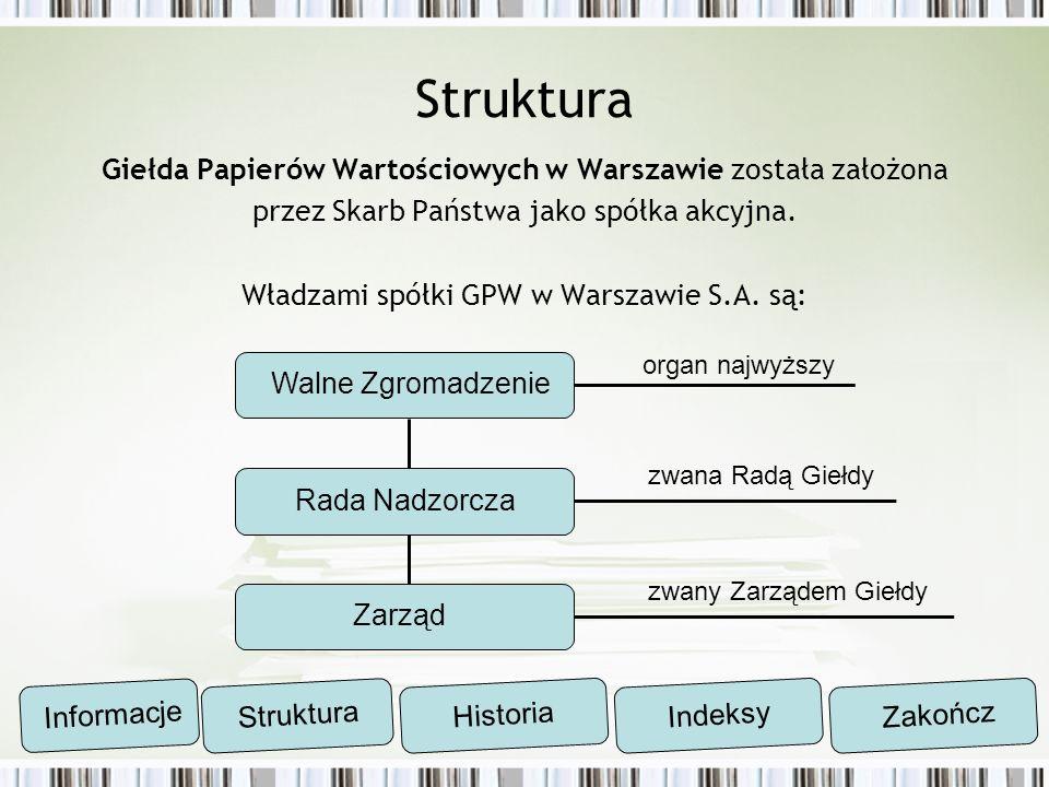 Struktura Giełda Papierów Wartościowych w Warszawie została założona przez Skarb Państwa jako spółka akcyjna. Władzami spółki GPW w Warszawie S.A. są: