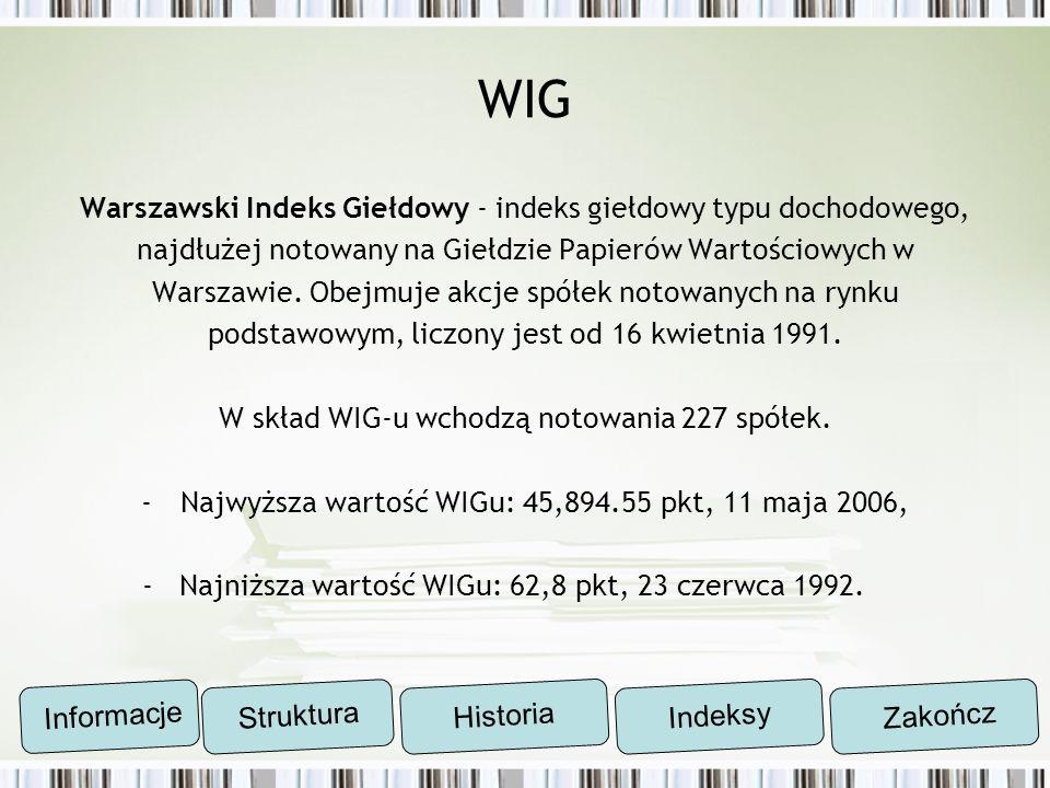 WIG Warszawski Indeks Giełdowy - indeks giełdowy typu dochodowego, najdłużej notowany na Giełdzie Papierów Wartościowych w Warszawie. Obejmuje akcje s