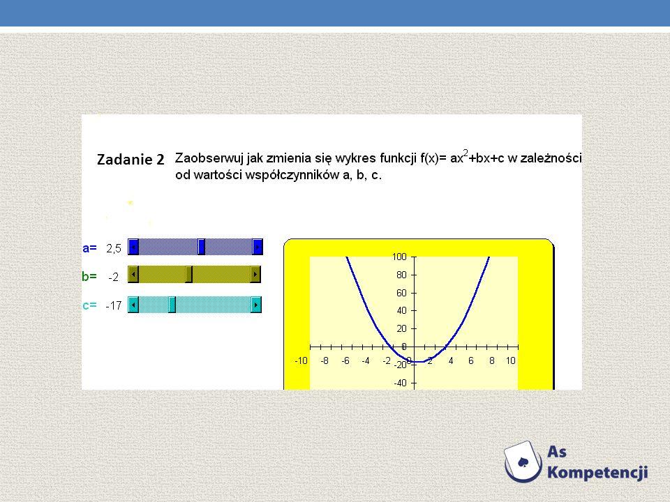 WYKRESY FUNKCJI MATEMATYCZNYCH W EXCELU Zadanie 1. Sporządź w Excelu wykresy funkcji: y= -5x+(-2) oraz y= 3x+2