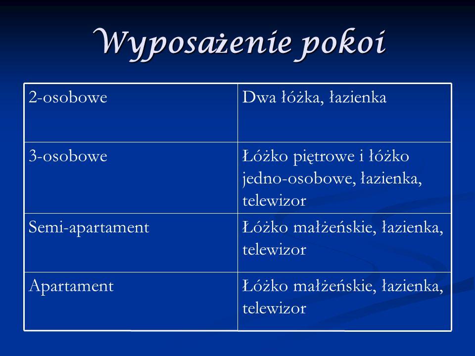 Wyposa ż enie pokoi Łóżko małżeńskie, łazienka, telewizor Apartament Łóżko małżeńskie, łazienka, telewizor Semi-apartament Łóżko piętrowe i łóżko jedno-osobowe, łazienka, telewizor 3-osobowe Dwa łóżka, łazienka2-osobowe