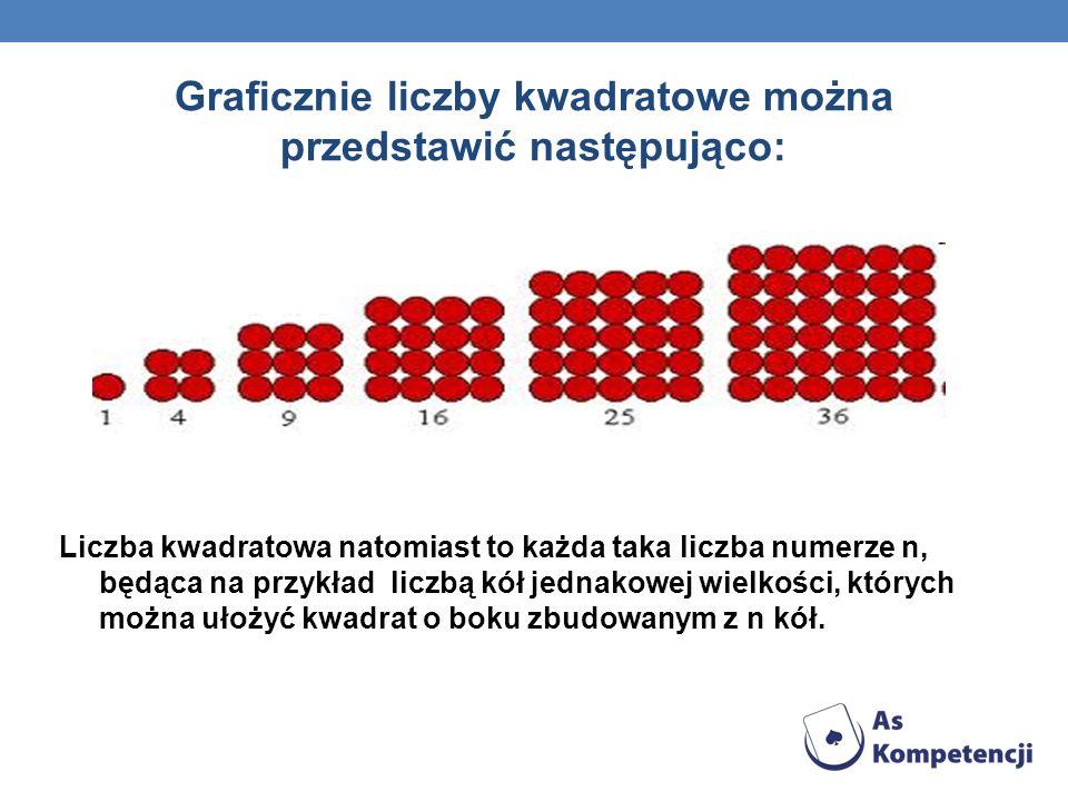 Graficznie liczby kwadratowe można przedstawić następująco: Liczba kwadratowa natomiast to każda taka liczba numerze n, będąca na przykład liczbą kół