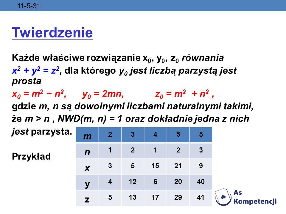 11-5-31 Twierdzenie Każde właściwe rozwiązanie x 0, y 0, z 0 równania x 2 + y 2 = z 2, dla którego y 0 jest liczbą parzystą jest prosta x 0 = m 2 n 2,