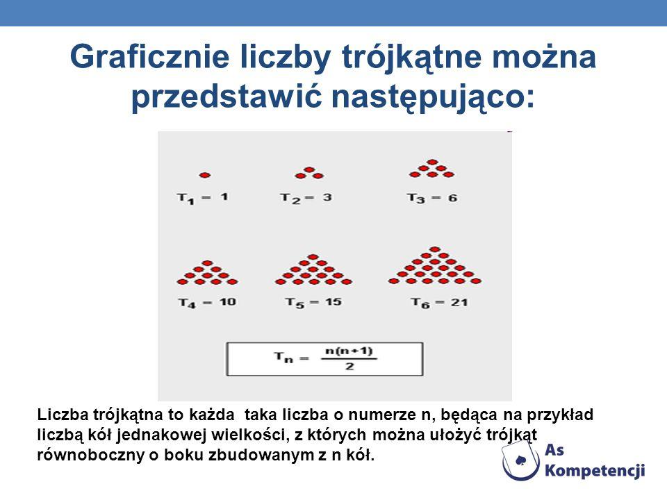 Graficznie liczby trójkątne można przedstawić następująco: Liczba trójkątna to każda taka liczba o numerze n, będąca na przykład liczbą kół jednakowej