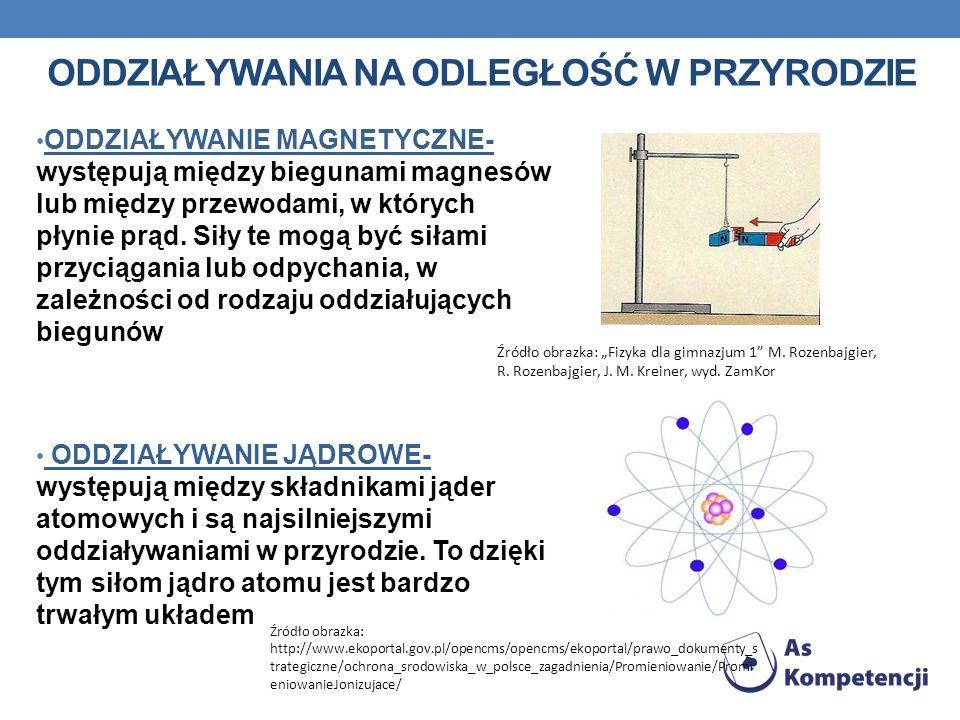 ODDZIAŁYWANIA NA ODLEGŁOŚĆ W PRZYRODZIE ODDZIAŁYWANIE MAGNETYCZNE- występują między biegunami magnesów lub między przewodami, w których płynie prąd. S