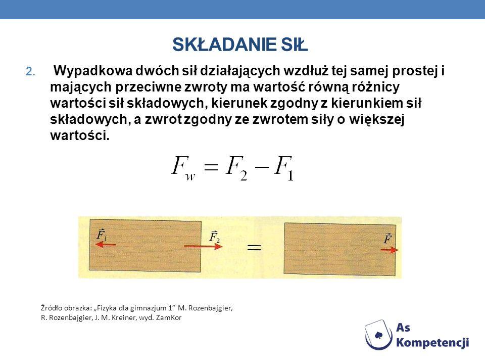 SKŁADANIE SIŁ 2. Wypadkowa dwóch sił działających wzdłuż tej samej prostej i mających przeciwne zwroty ma wartość równą różnicy wartości sił składowyc