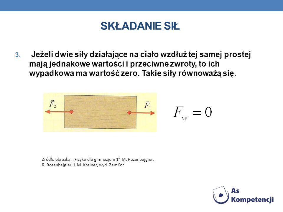 SKŁADANIE SIŁ 3. Jeżeli dwie siły działające na ciało wzdłuż tej samej prostej mają jednakowe wartości i przeciwne zwroty, to ich wypadkowa ma wartość
