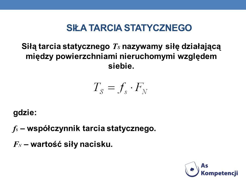 SIŁA TARCIA STATYCZNEGO Siłą tarcia statycznego T S nazywamy siłę działającą między powierzchniami nieruchomymi względem siebie. gdzie: f s – współczy