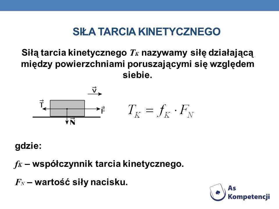 SIŁA TARCIA KINETYCZNEGO Siłą tarcia kinetycznego T K nazywamy siłę działającą między powierzchniami poruszającymi się względem siebie. gdzie: f K – w
