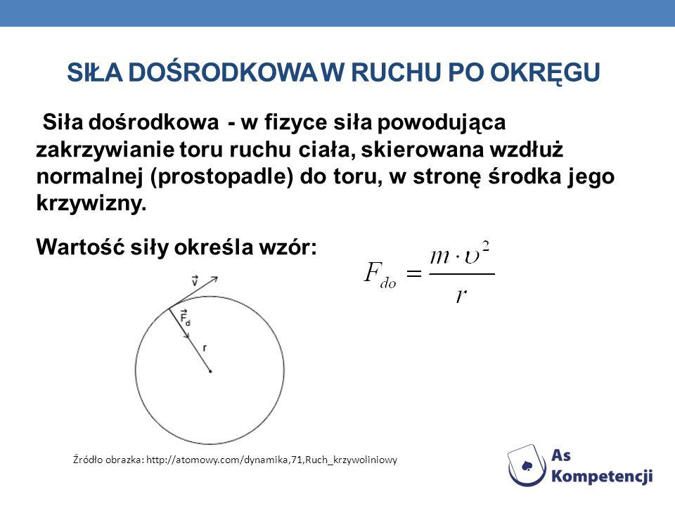 SIŁA DOŚRODKOWA W RUCHU PO OKRĘGU Siła dośrodkowa - w fizyce siła powodująca zakrzywianie toru ruchu ciała, skierowana wzdłuż normalnej (prostopadle)