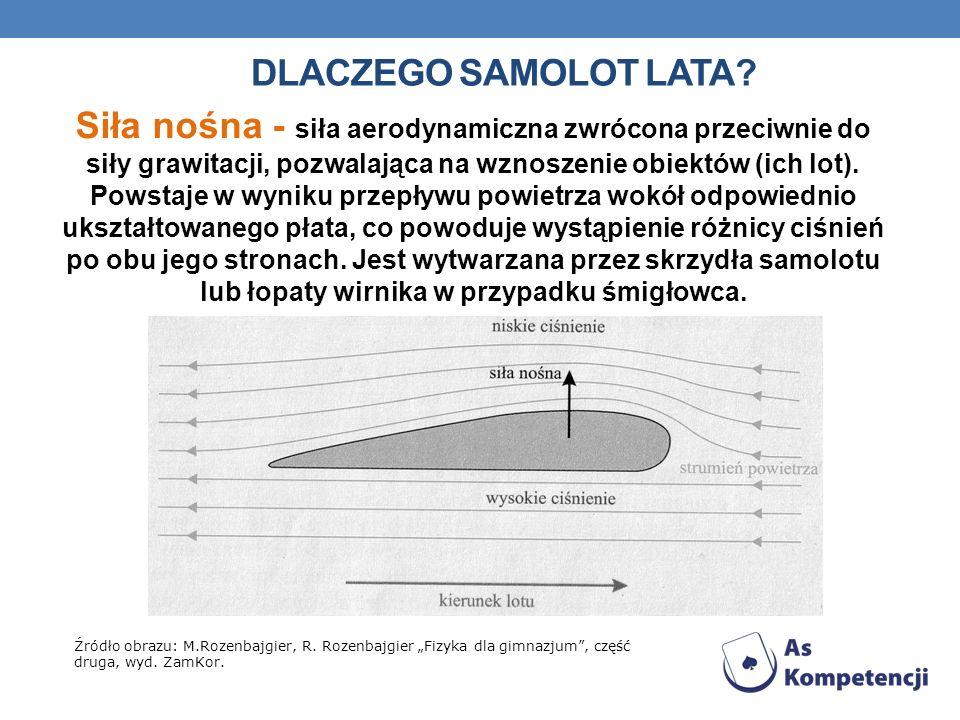 DLACZEGO SAMOLOT LATA? Siła nośna - siła aerodynamiczna zwrócona przeciwnie do siły grawitacji, pozwalająca na wznoszenie obiektów (ich lot). Powstaje
