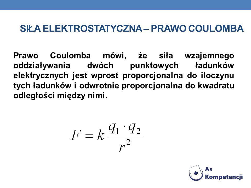 SIŁA ELEKTROSTATYCZNA – PRAWO COULOMBA Prawo Coulomba mówi, że siła wzajemnego oddziaływania dwóch punktowych ładunków elektrycznych jest wprost propo