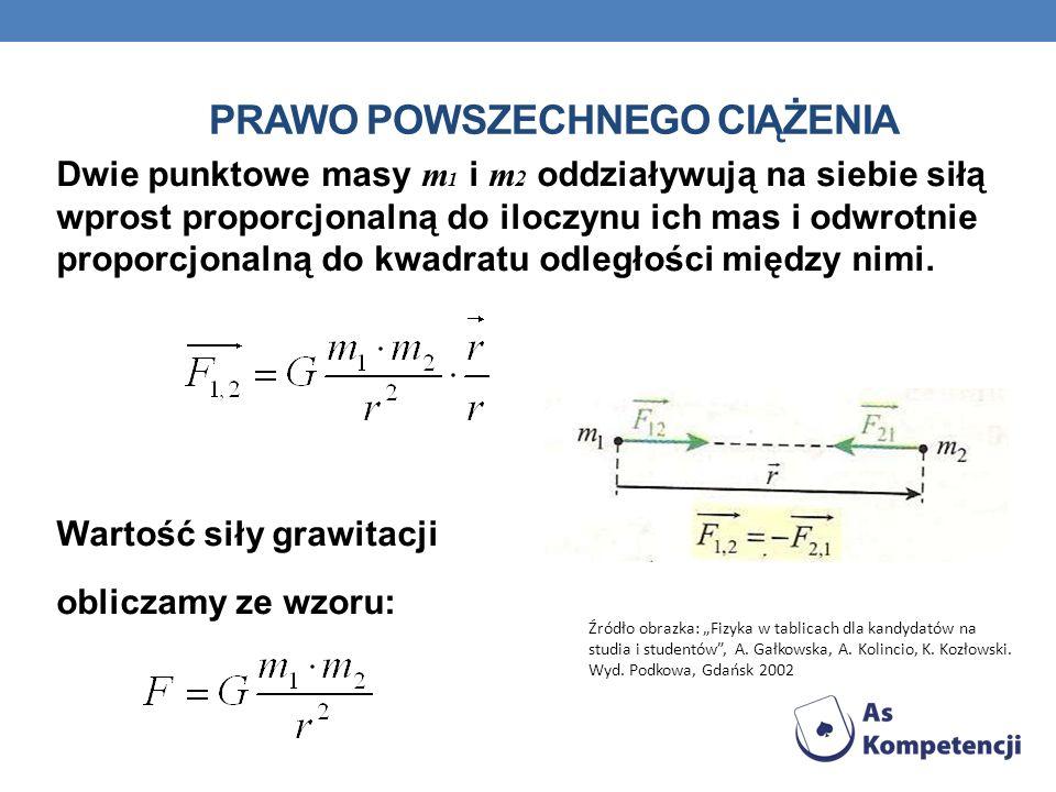 PRAWO POWSZECHNEGO CIĄŻENIA Dwie punktowe masy m 1 i m 2 oddziaływują na siebie siłą wprost proporcjonalną do iloczynu ich mas i odwrotnie proporcjona