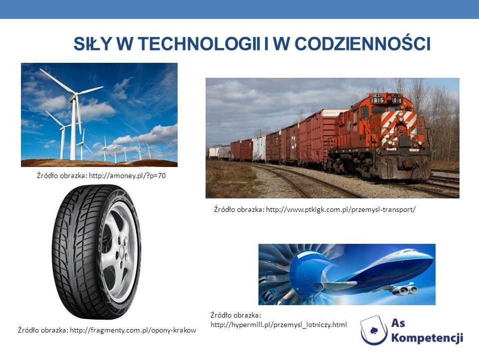 SIŁY W TECHNOLOGII I W CODZIENNOŚCI Źródło obrazka: http://fragmenty.com.pl/opony-krakow Źródło obrazka: http://amoney.pl/?p=70 Źródło obrazka: http:/