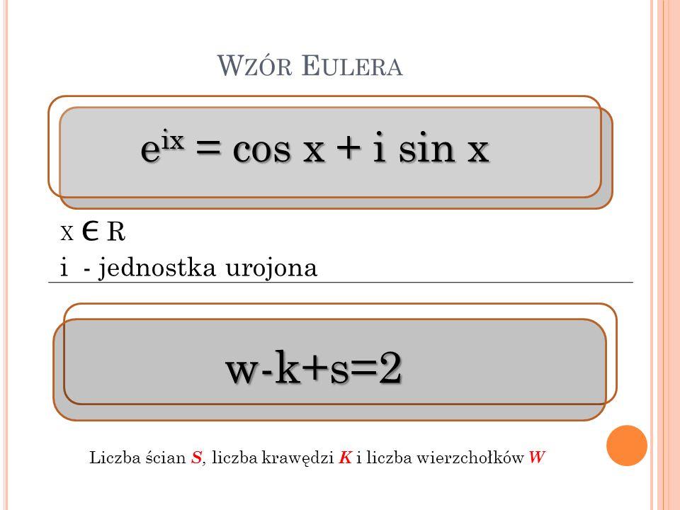 W ZÓR E ULERA e ix = cos x + i sin x X R i - jednostka urojona w-k+s=2 Liczba ścian S, liczba krawędzi K i liczba wierzchołków W