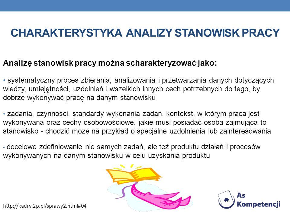 CHARAKTERYSTYKA ANALIZY STANOWISK PRACY Analizę stanowisk pracy można scharakteryzować jako: systematyczny proces zbierania, analizowania i przetwarza