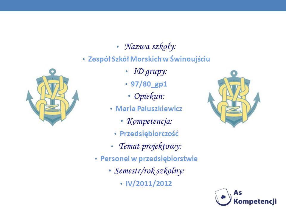 Nazwa szkoły: Zespół Szkół Morskich w Świnoujściu ID grupy: 97/80_gp1 Opiekun: Maria Paluszkiewicz Kompetencja: Przedsiębiorczość Temat projektowy: Pe