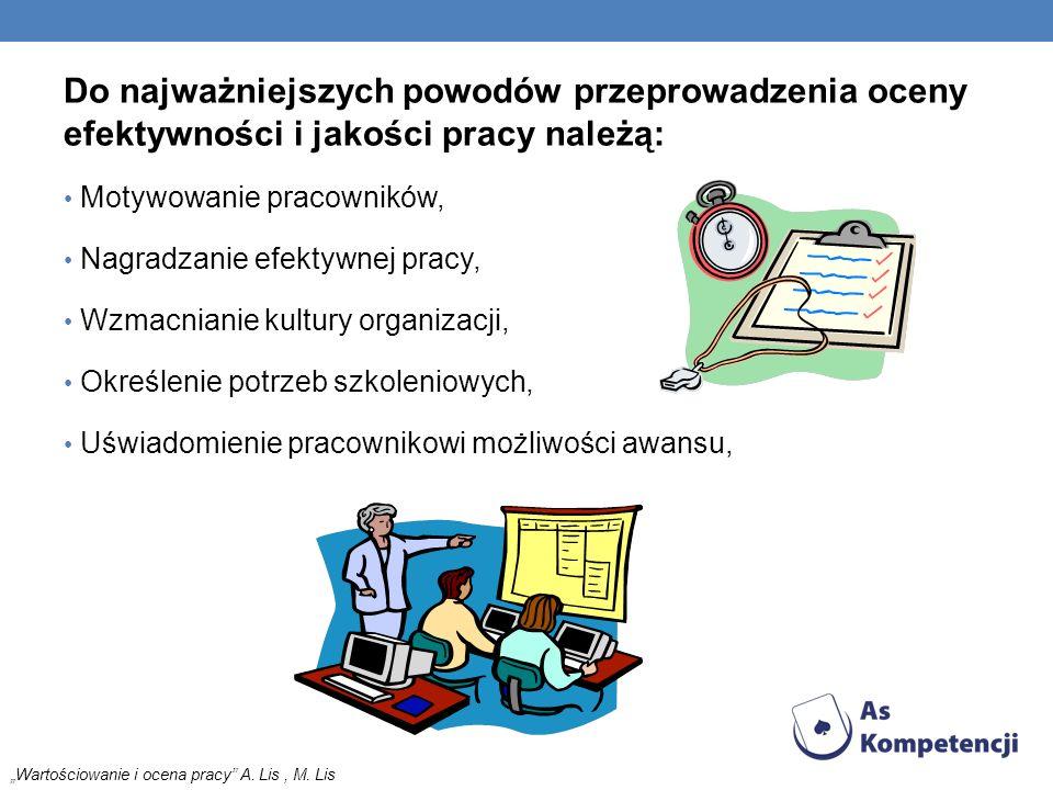 Do najważniejszych powodów przeprowadzenia oceny efektywności i jakości pracy należą: Motywowanie pracowników, Nagradzanie efektywnej pracy, Wzmacnian