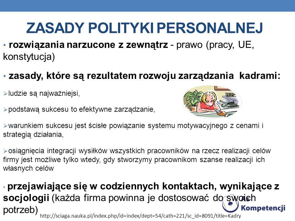 ZASADY POLITYKI PERSONALNEJ rozwiązania narzucone z zewnątrz - prawo (pracy, UE, konstytucja) zasady, które są rezultatem rozwoju zarządzania kadrami: