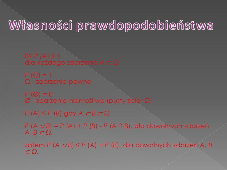 0 P (A) 1 dla każdego zdarzenia A Ω P (Ω) = 1 Ω - zdarzenie pewne P (Ø) = 0 Ø - zdarzenie niemożliwe (pusty zbiór Ω) P (A) P (B) gdy A B Ω P (A B) = P