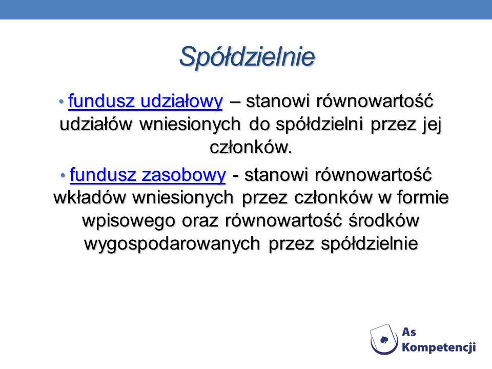 Spółdzielnie fundusz udziałowy – stanowi równowartość udziałów wniesionych do spółdzielni przez jej członków. fundusz udziałowy – stanowi równowartość