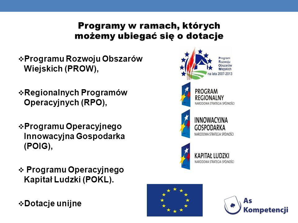 Programu Rozwoju Obszarów Wiejskich (PROW), Regionalnych Programów Operacyjnych (RPO), Programu Operacyjnego Innowacyjna Gospodarka (POIG), Programu O