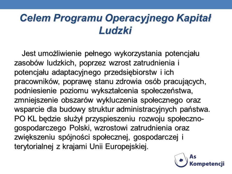 Celem Programu Operacyjnego Kapitał Ludzki Jest umożliwienie pełnego wykorzystania potencjału zasobów ludzkich, poprzez wzrost zatrudnienia i potencja